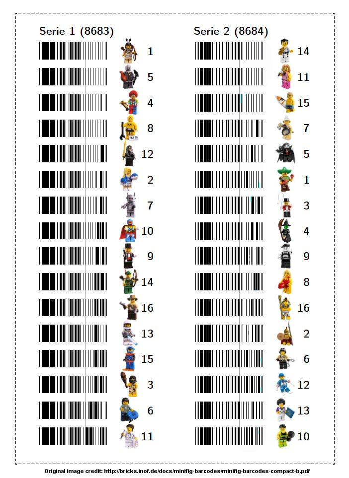 Printable European Minifig Series 2 barcodes   A Modular Life